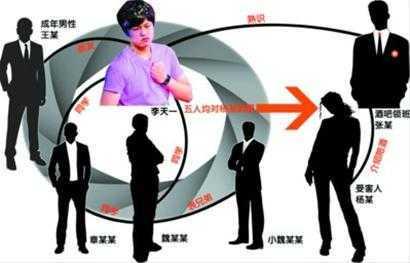 李天一同伙_李天一另外四人背景 李天一案女杨佳受害人照片 - 黑龙江资讯网