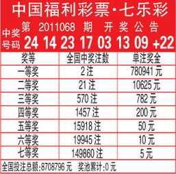 黑龙江3d玩法_3d中间值走势图 3d图表走势 福彩3d走势图 - 黑龙江资讯网